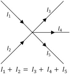 Kirchhoff's_law